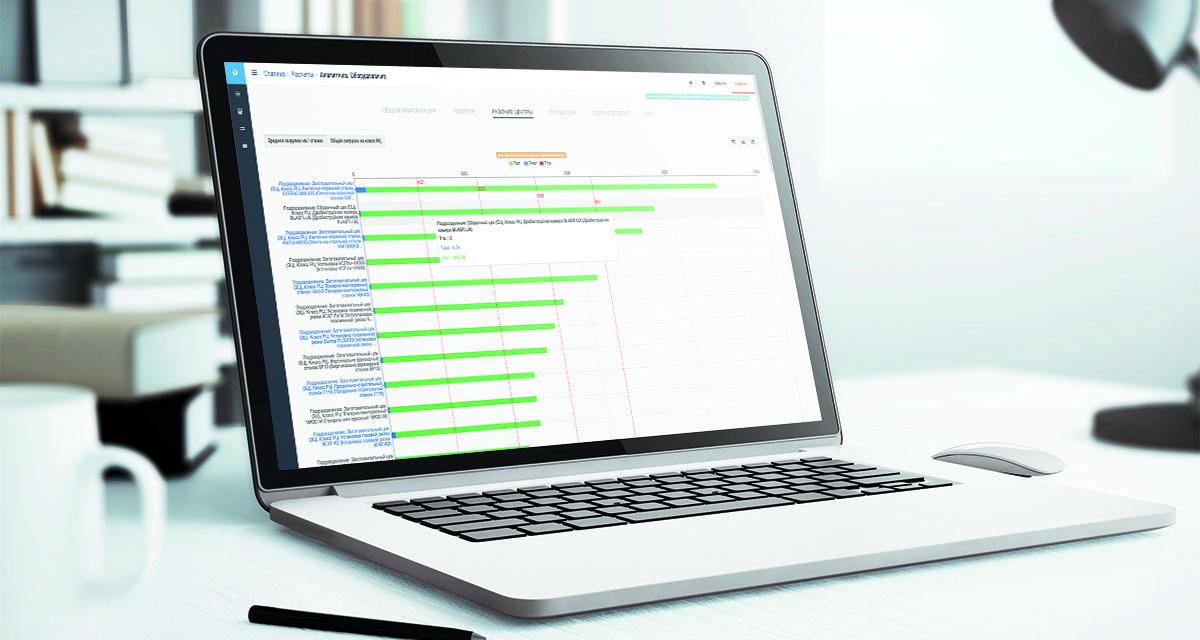 Система поддержки принятия решений BFG Simulation